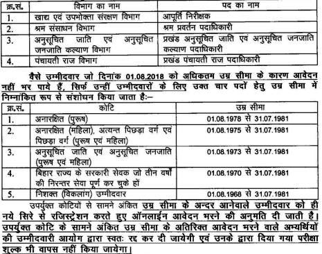 BPSC 64th Combined Mains Exam Online Form 2019- For 1465 Post
